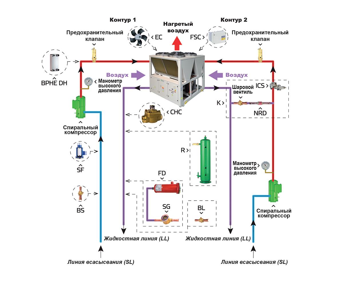 Схема 2 х контур отопления