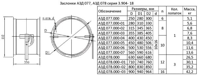 Заслонки  взрывобезопасные АЗД 077 - 1